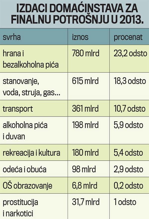 Проститутки москва метро ленинский проспект